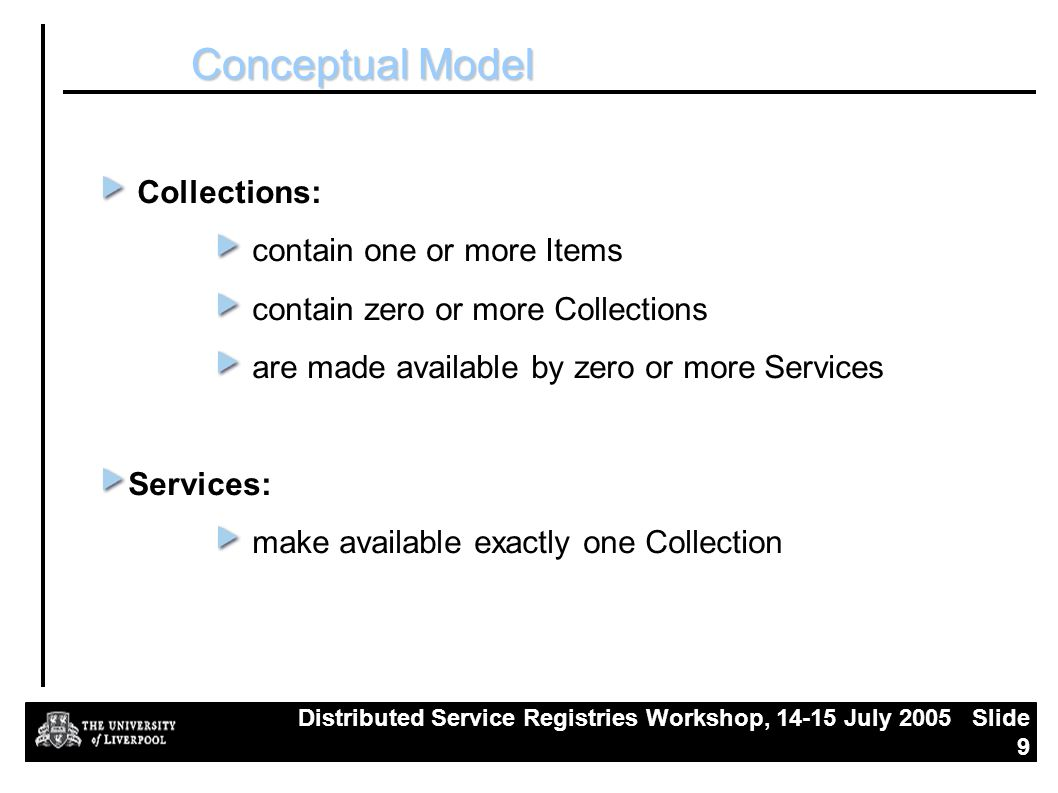 Distributed Service Registries Workshop, July 2005 Slide 9 Conceptual Model Collections: contain one or more Items contain zero or more Collections are made available by zero or more Services Services: make available exactly one Collection