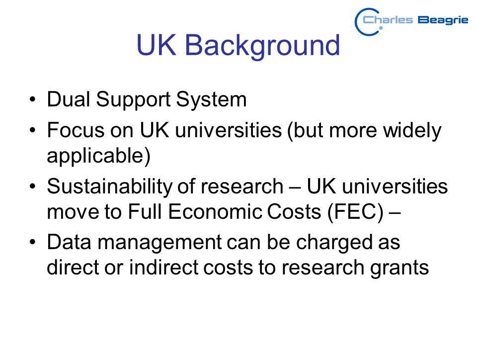 UK Background Dual Support System Focus on UK universities (but more widely applicable) Sustainability of research – UK universities move to Full Economic Costs (FEC) – Data management can be charged as direct or indirect costs to research grants