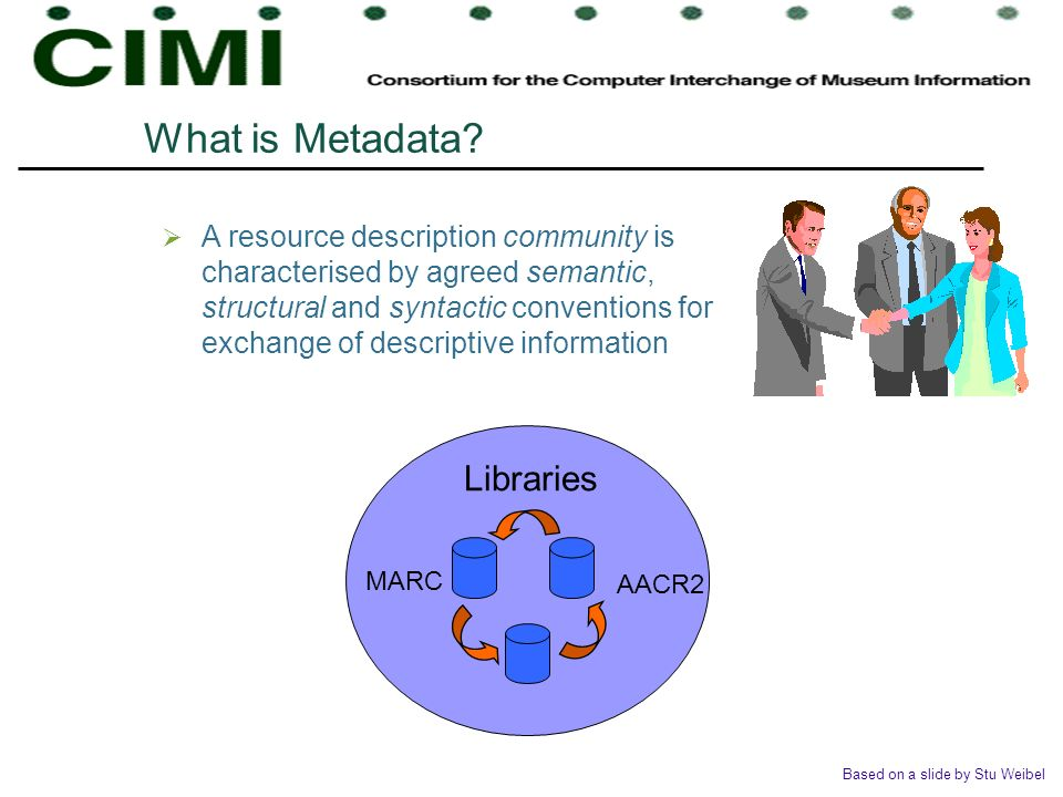 What is Metadata? Libraries MARC AACR2 A resource description community is characterised by agreed semantic, structural and syntactic conventions for