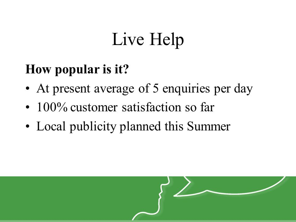 Live Help How popular is it.