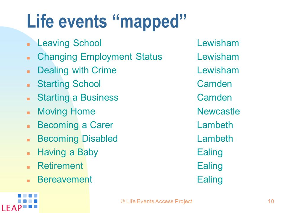 © Life Events Access Project10 Life events mapped n Leaving SchoolLewisham n Changing Employment StatusLewisham n Dealing with CrimeLewisham n Startin