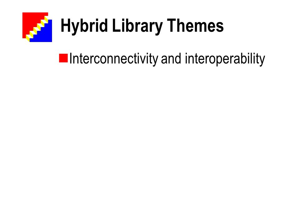 Hybrid Library Themes Interconnectivity and interoperability