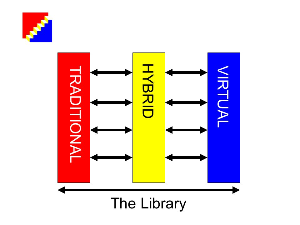 The Library TRADITIONAL HYBRID VIRTUAL