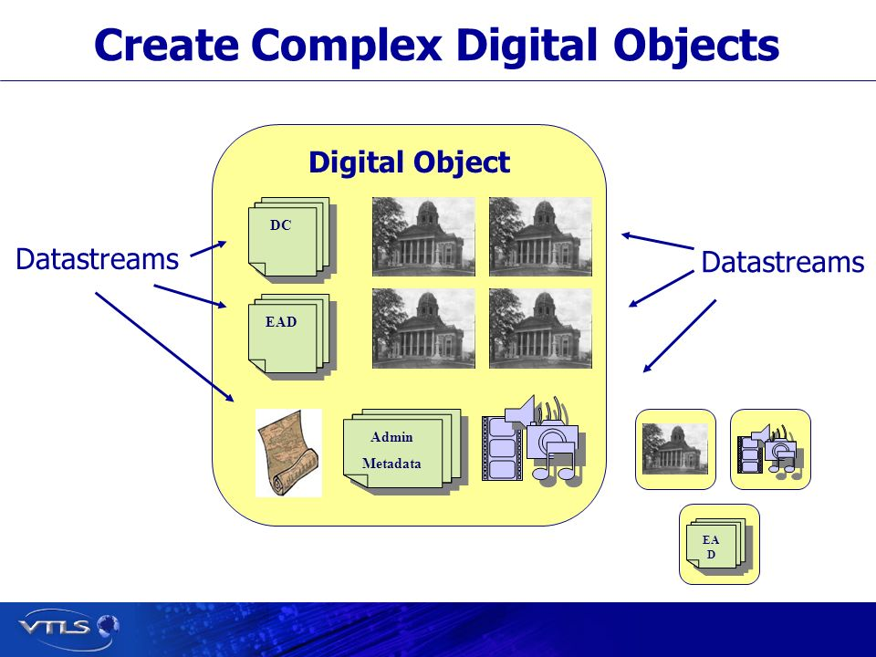 Visionary Technology in Library Solutions Create Complex Digital Objects Digital Object DC EAD Datastreams Admin Metadata Admin Metadata EA D