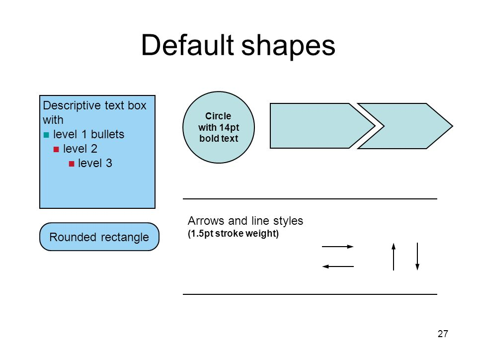 27 Default shapes Arrows and line styles (1.5pt stroke weight) Descriptive text box with level 1 bullets level 2 level 3 Circle with 14pt bold text Rounded rectangle