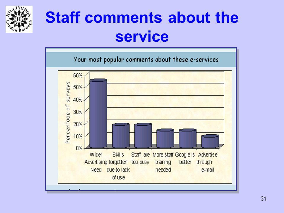 31 Staff comments about the service