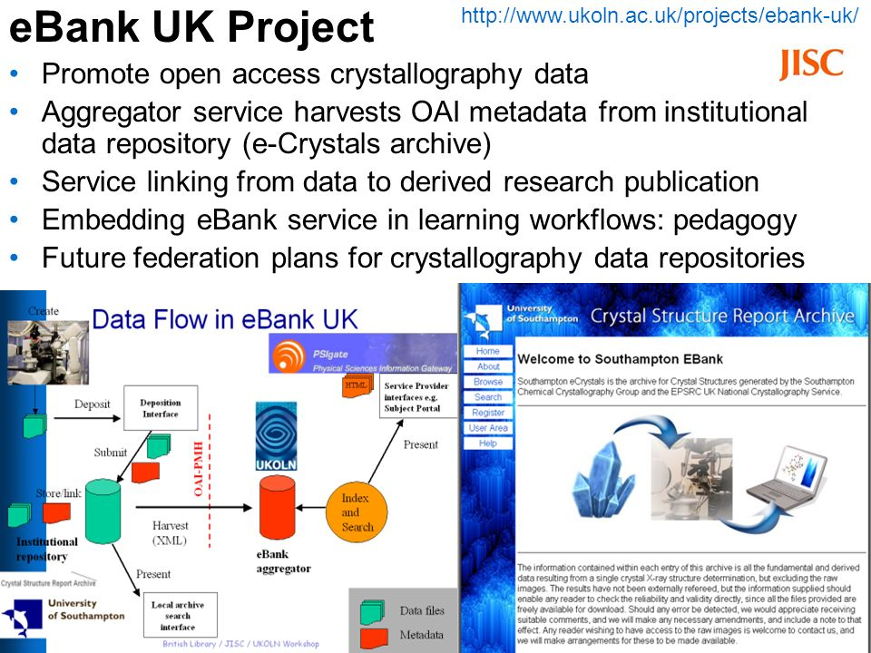 eBank UK Project Promote open access crystallography data Aggregator service harvests OAI metadata from institutional data repository (e-Crystals archive) Service linking from data to derived research publication Embedding eBank service in learning workflows: pedagogy Future federation plans for crystallography data repositories UKOLN (lead), University of Southampton, University of Manchester http://www.ukoln.ac.uk/projects/ebank-uk/