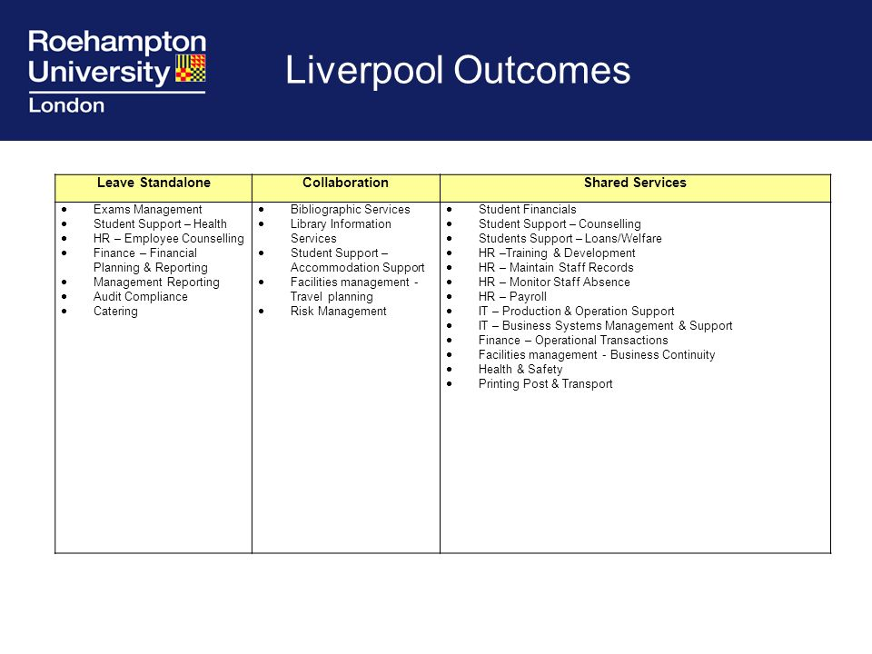 Liverpool Outcomes Leave StandaloneCollaborationShared Services Exams Management Student Support – Health HR – Employee Counselling Finance – Financial Planning & Reporting Management Reporting Audit Compliance Catering Bibliographic Services Library Information Services Student Support – Accommodation Support Facilities management - Travel planning Risk Management Student Financials Student Support – Counselling Students Support – Loans/Welfare HR –Training & Development HR – Maintain Staff Records HR – Monitor Staff Absence HR – Payroll IT – Production & Operation Support IT – Business Systems Management & Support Finance – Operational Transactions Facilities management - Business Continuity Health & Safety Printing Post & Transport