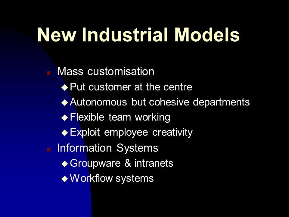 New Educational Models.