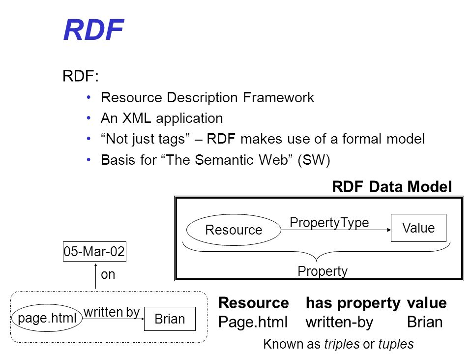 RDF RDF: Resource Description Framework An XML application Not just tags – RDF makes use of a formal model Basis for The Semantic Web (SW) Resource Va