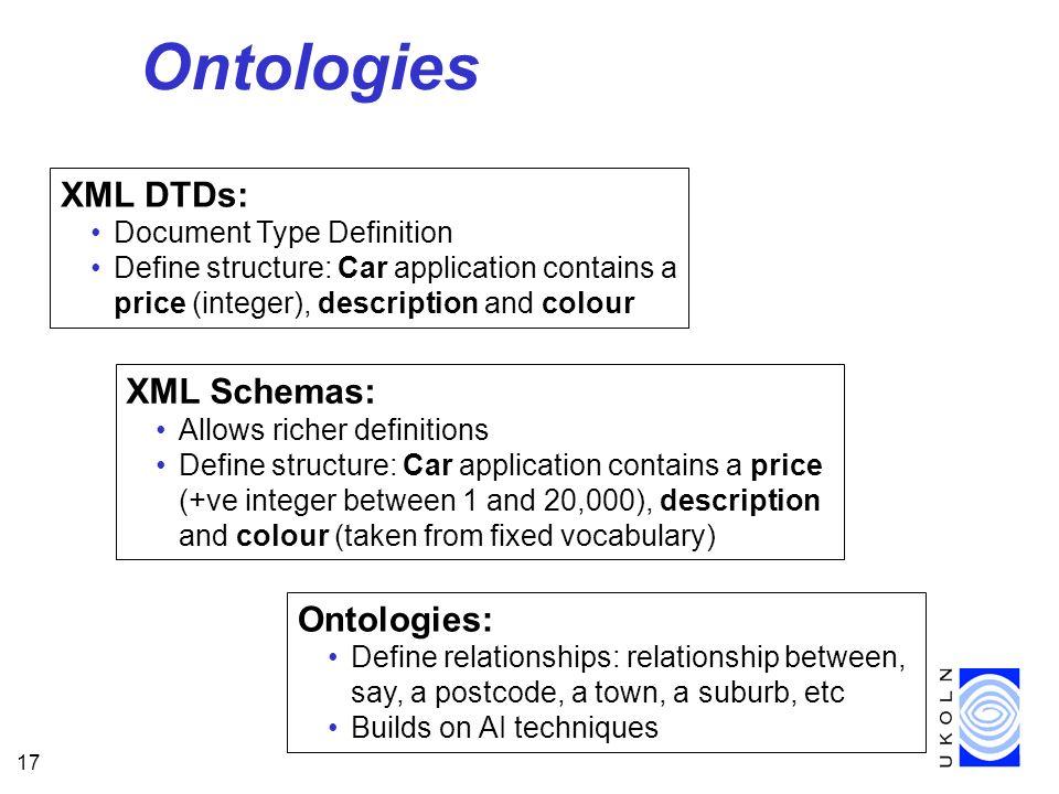 17 Ontologies XML DTDs: Document Type Definition Define structure: Car application contains a price (integer), description and colour XML Schemas: All