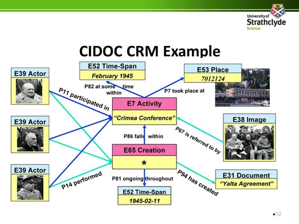 CIDOC CRM Example 12