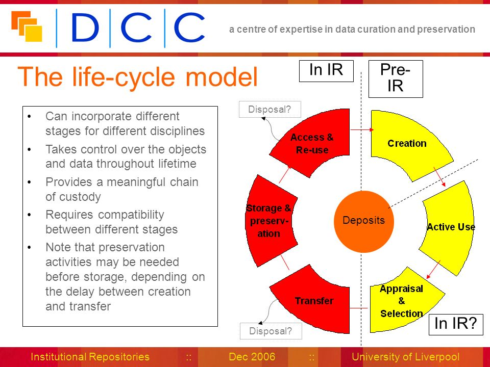 a centre of expertise in data curation and preservation Institutional Repositories :: Dec 2006 :: University of Liverpool The life-cycle model Can inc