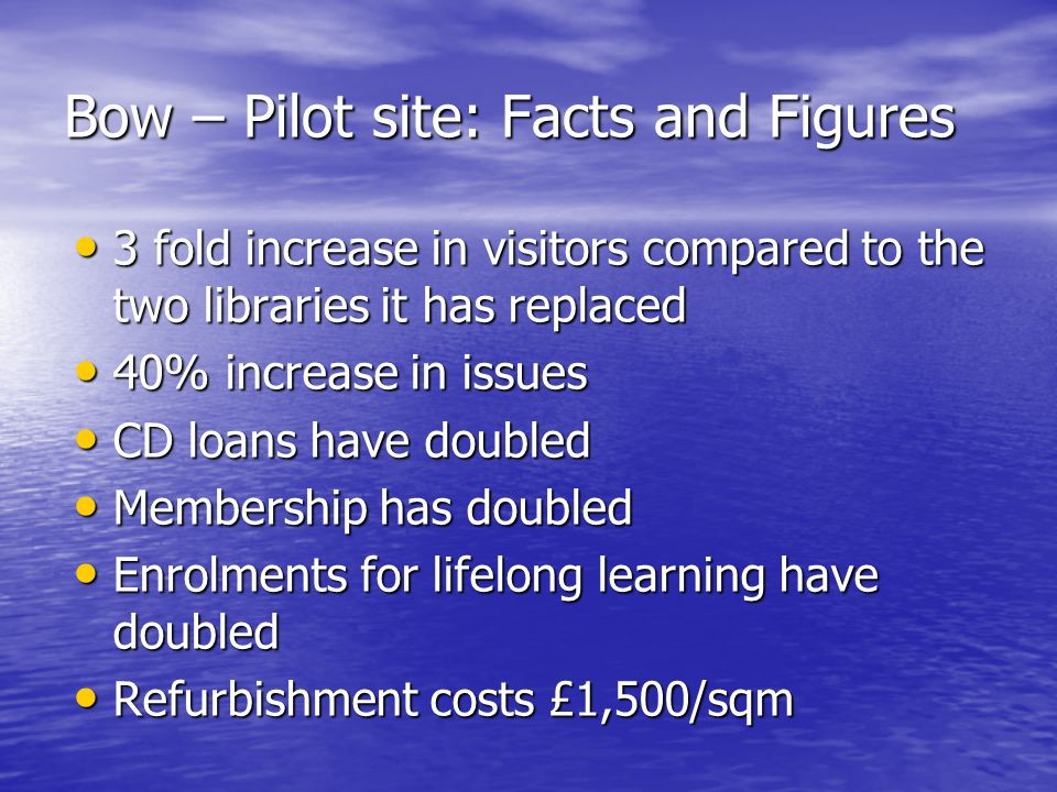 Bow – Pilot site: Facts and Figures 3 fold increase in visitors compared to the two libraries it has replaced 3 fold increase in visitors compared to the two libraries it has replaced 40% increase in issues 40% increase in issues CD loans have doubled CD loans have doubled Membership has doubled Membership has doubled Enrolments for lifelong learning have doubled Enrolments for lifelong learning have doubled Refurbishment costs £1,500/sqm Refurbishment costs £1,500/sqm
