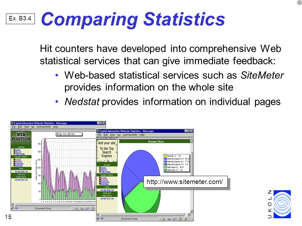 15 Comparing Statistics Hit counters have developed into comprehensive Web statistical services that can give immediate feedback: Web-based statistical services such as SiteMeter provides information on the whole site Nedstat provides information on individual pages http://www.sitemeter.com/ Ex.