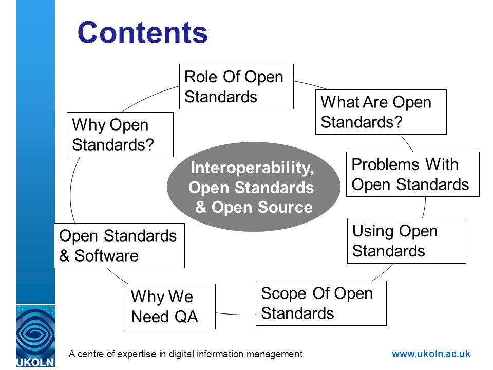 A centre of expertise in digital information managementwww.ukoln.ac.uk Contents Interoperability, Open Standards & Open Source Why Open Standards.