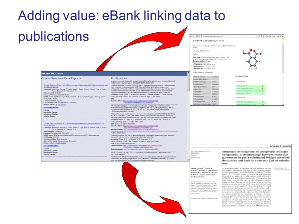 Adding value: eBank linking data to publications