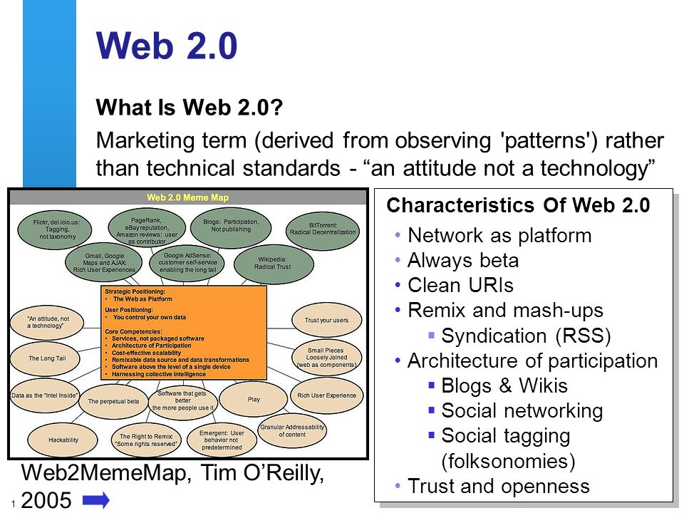 A centre of expertise in digital information managementwww.ukoln.ac.uk 10 Web2MemeMap, Tim OReilly, 2005 Characteristics Of Web 2.0 Network as platform Always beta Clean URIs Remix and mash-ups Syndication (RSS) Architecture of participation Blogs & Wikis Social networking Social tagging (folksonomies) Trust and openness Characteristics Of Web 2.0 Network as platform Always beta Clean URIs Remix and mash-ups Syndication (RSS) Architecture of participation Blogs & Wikis Social networking Social tagging (folksonomies) Trust and openness Web 2.0 What Is Web 2.0.
