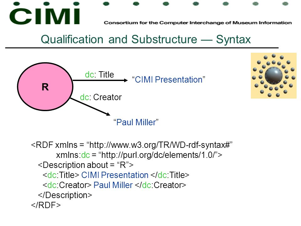 Qualification and Substructure Syntax R CIMI Presentation Title Creator dc: Paul Miller <RDF xmlns = http://www.w3.org/TR/WD-rdf-syntax# xmlns:dc = http://purl.org/dc/elements/1.0/> CIMI Presentation Paul Miller