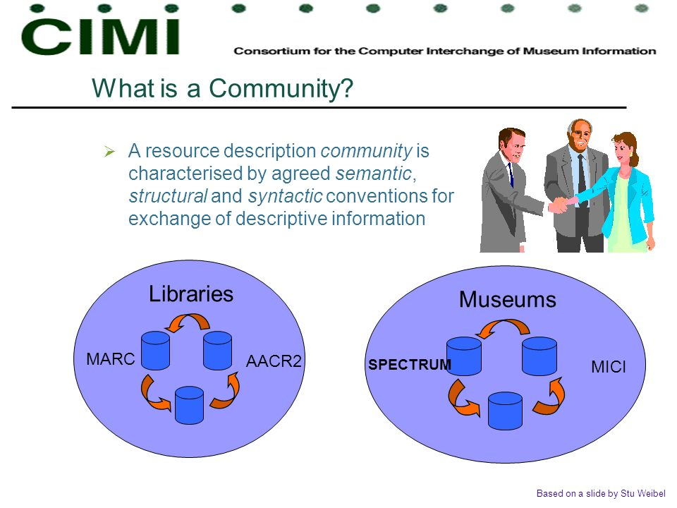 What is a Community? Libraries MARC AACR2 A resource description community is characterised by agreed semantic, structural and syntactic conventions f
