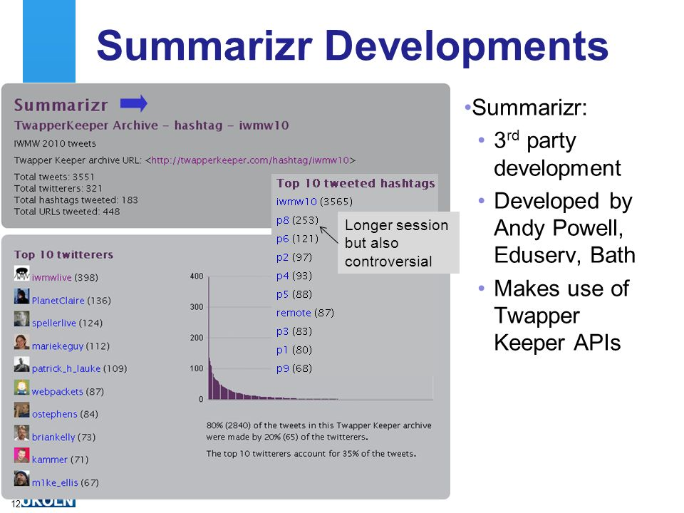 Summarizr Developments Summarizr: 3 rd party development Developed by Andy Powell, Eduserv, Bath Makes use of Twapper Keeper APIs 12 Longer session but also controversial