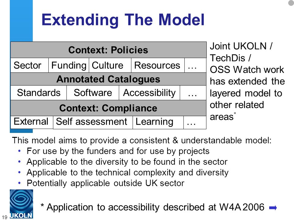 A centre of expertise in digital information managementwww.ukoln.ac.uk 19 Extending The Model Joint UKOLN / TechDis / OSS Watch work has extended the layered model to other related areas * … Context: Policies SectorFundingCultureResources… External Self assessmentLearning… Context: Compliance StandardsSoftwareAccessibility Annotated Catalogues This model aims to provide a consistent & understandable model: For use by the funders and for use by projects Applicable to the diversity to be found in the sector Applicable to the technical complexity and diversity Potentially applicable outside UK sector * Application to accessibility described at W4A 2006