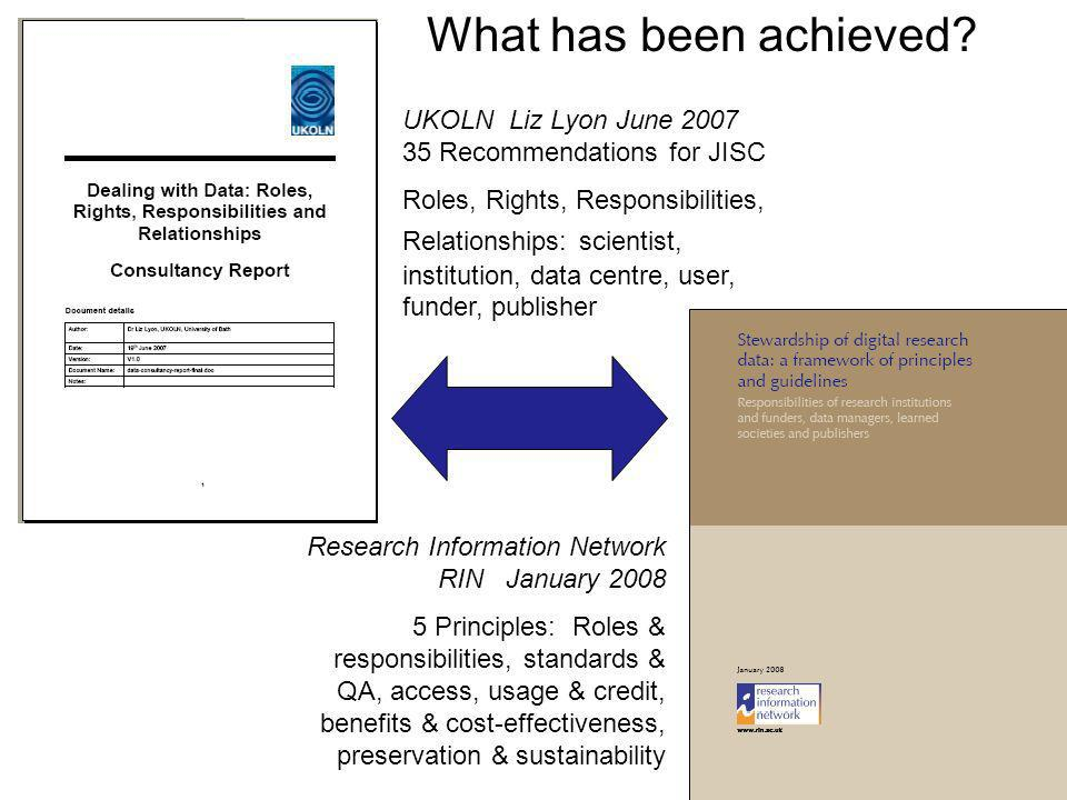 UKOLN Liz Lyon June 2007 35 Recommendations for JISC Roles, Rights, Responsibilities, Relationships: scientist, institution, data centre, user, funder, publisher Research Information Network RIN January 2008 5 Principles: Roles & responsibilities, standards & QA, access, usage & credit, benefits & cost-effectiveness, preservation & sustainability What has been achieved?