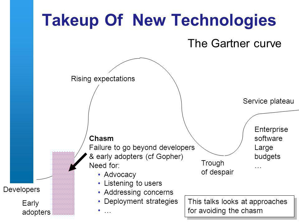 A centre of expertise in digital information managementwww.ukoln.ac.uk 22 Takeup Of New Technologies The Gartner curve Developers Rising expectations Trough of despair Service plateau Enterprise software Large budgets … Chasm Failure to go beyond developers & early adopters (cf Gopher) Need for: Advocacy Listening to users Addressing concerns Deployment strategies … This talks looks at approaches for avoiding the chasm Early adopters