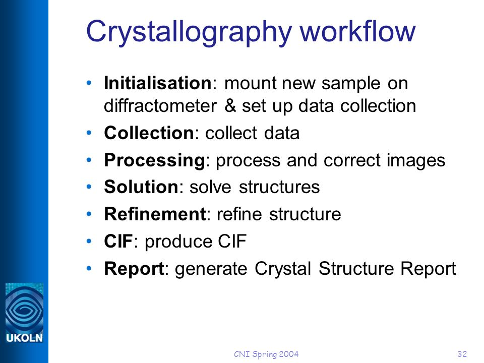 CNI Spring 200432 Crystallography workflow Initialisation: mount new sample on diffractometer & set up data collection Collection: collect data Proces