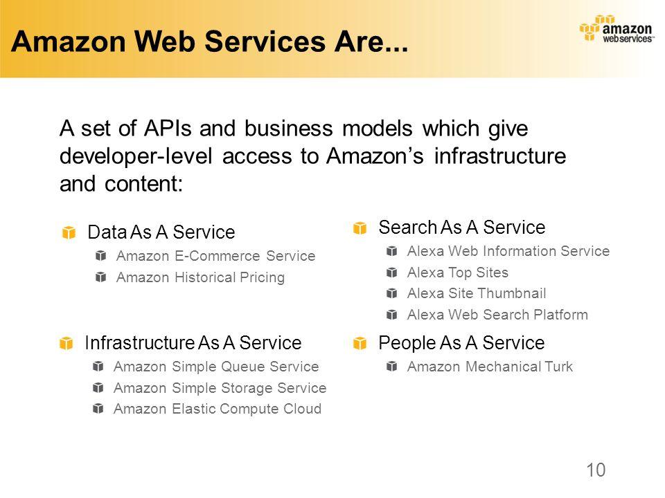 10 Amazon Web Services Are...