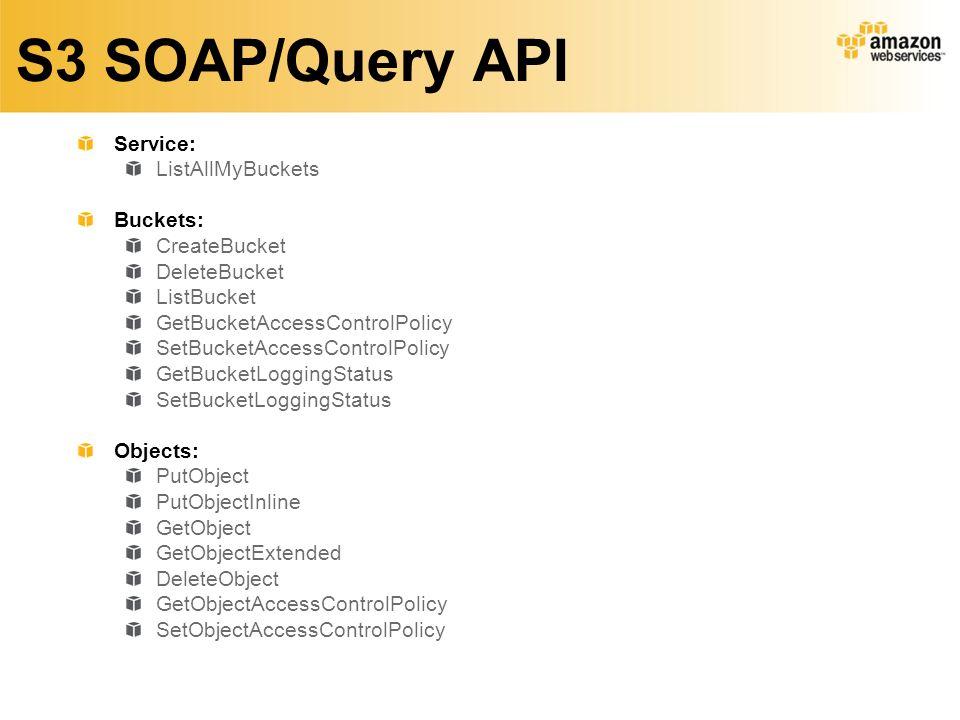 S3 SOAP/Query API Service: ListAllMyBuckets Buckets: CreateBucket DeleteBucket ListBucket GetBucketAccessControlPolicy SetBucketAccessControlPolicy GetBucketLoggingStatus SetBucketLoggingStatus Objects: PutObject PutObjectInline GetObject GetObjectExtended DeleteObject GetObjectAccessControlPolicy SetObjectAccessControlPolicy