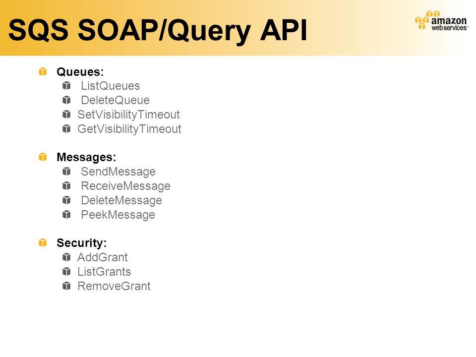 SQS SOAP/Query API Queues: ListQueues DeleteQueue SetVisibilityTimeout GetVisibilityTimeout Messages: SendMessage ReceiveMessage DeleteMessage PeekMessage Security: AddGrant ListGrants RemoveGrant