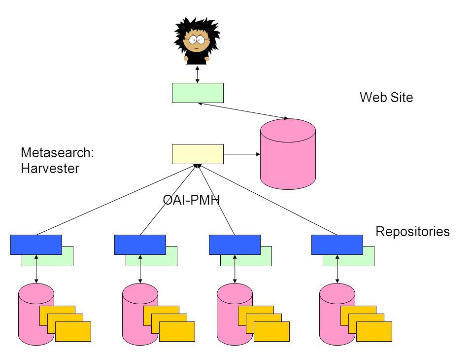 Metasearch: Harvester OAI-PMH Web Site Repositories