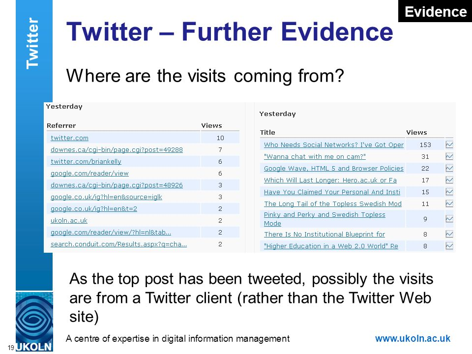 A centre of expertise in digital information managementwww.ukoln.ac.uk 19 Twitter – Further Evidence Where are the visits coming from.