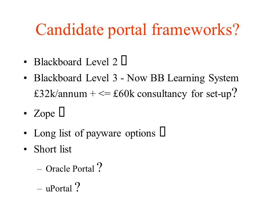 Candidate portal frameworks? Blackboard Level 2 Blackboard Level 3 - Now BB Learning System £32k/annum + <= £60k consultancy for set-up ? Zope Long li