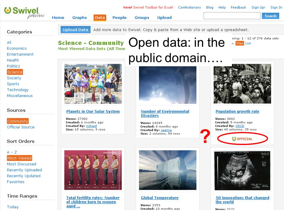 Open data: in the public domain….