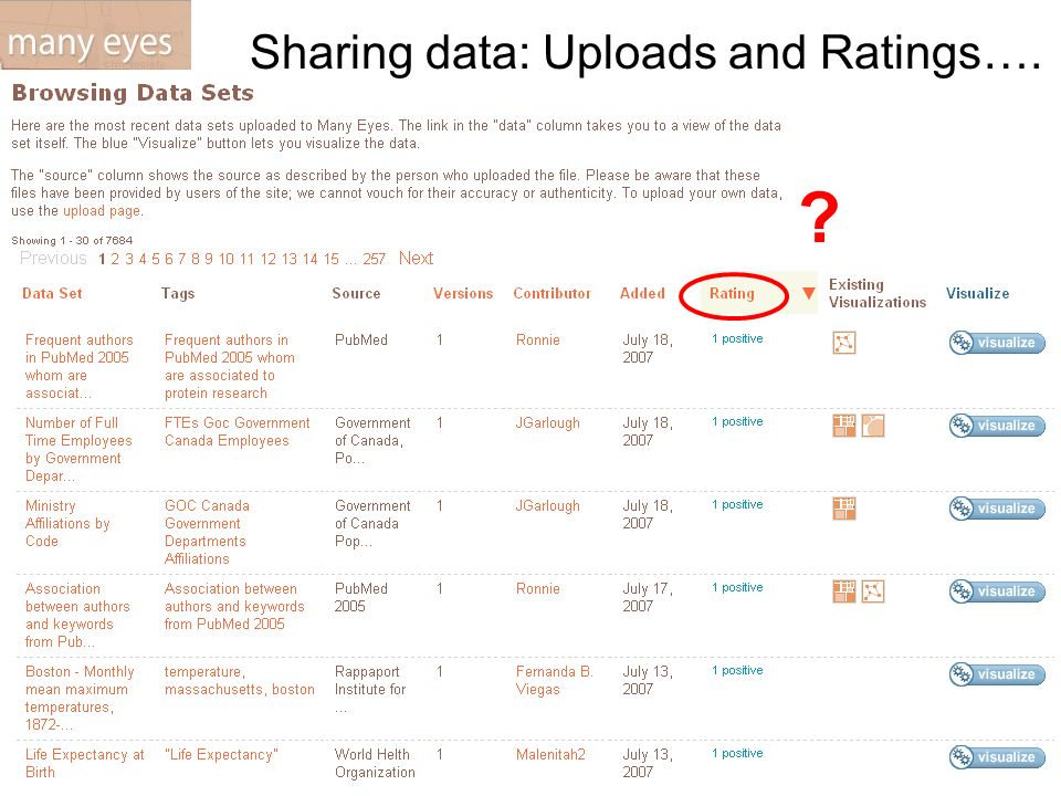 Sharing data: Uploads and Ratings…. ?