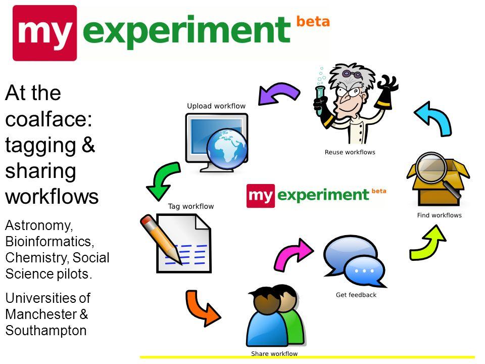 Small science: chemistry exemplar Dr Cameron Neylon, STFC / Univ. Soton