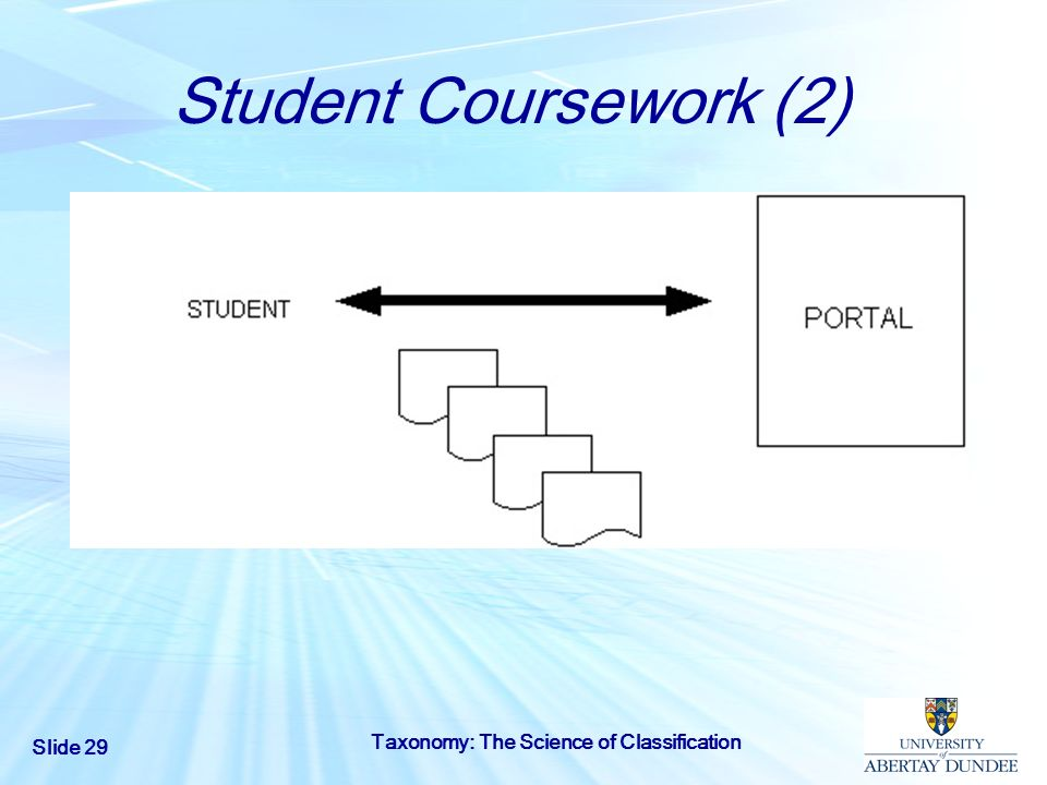 Slide 29 Taxonomy: The Science of Classification Student Coursework (2)