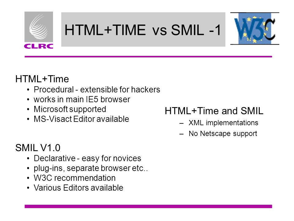 HTML+TIME vs SMIL -1 HTML+Time and SMIL –XML implementations –No Netscape support HTML+Time Procedural - extensible for hackers works in main IE5 browser Microsoft supported MS-Visact Editor available SMIL V1.0 Declarative - easy for novices plug-ins, separate browser etc..