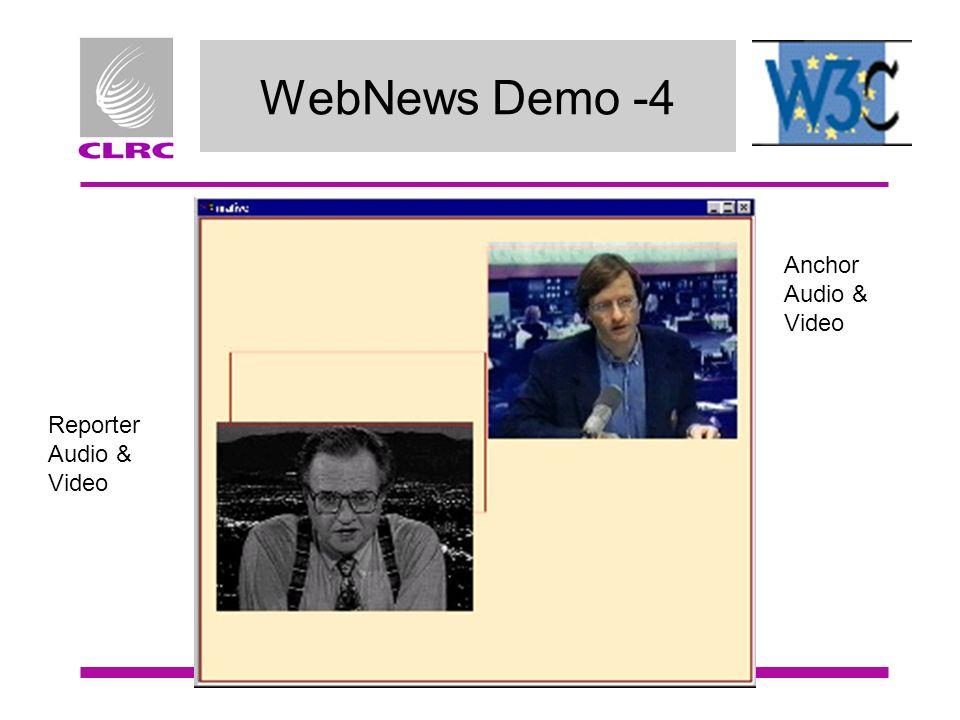 WebNews Demo -4 Anchor Audio & Video Reporter Audio & Video