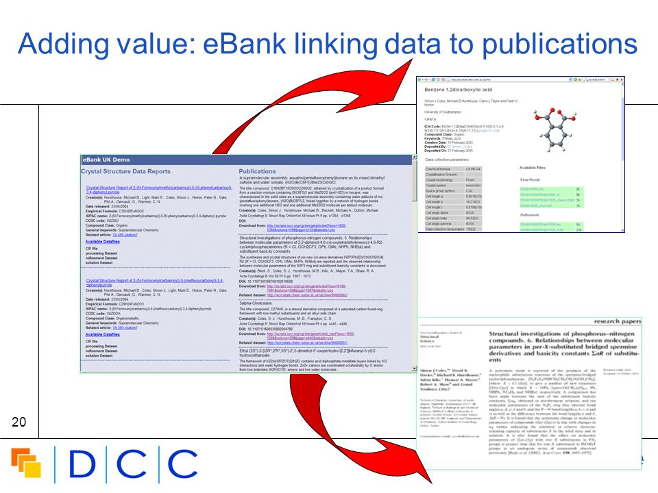 Digital | Curation | Centre 20 Adding value: eBank linking data to publications