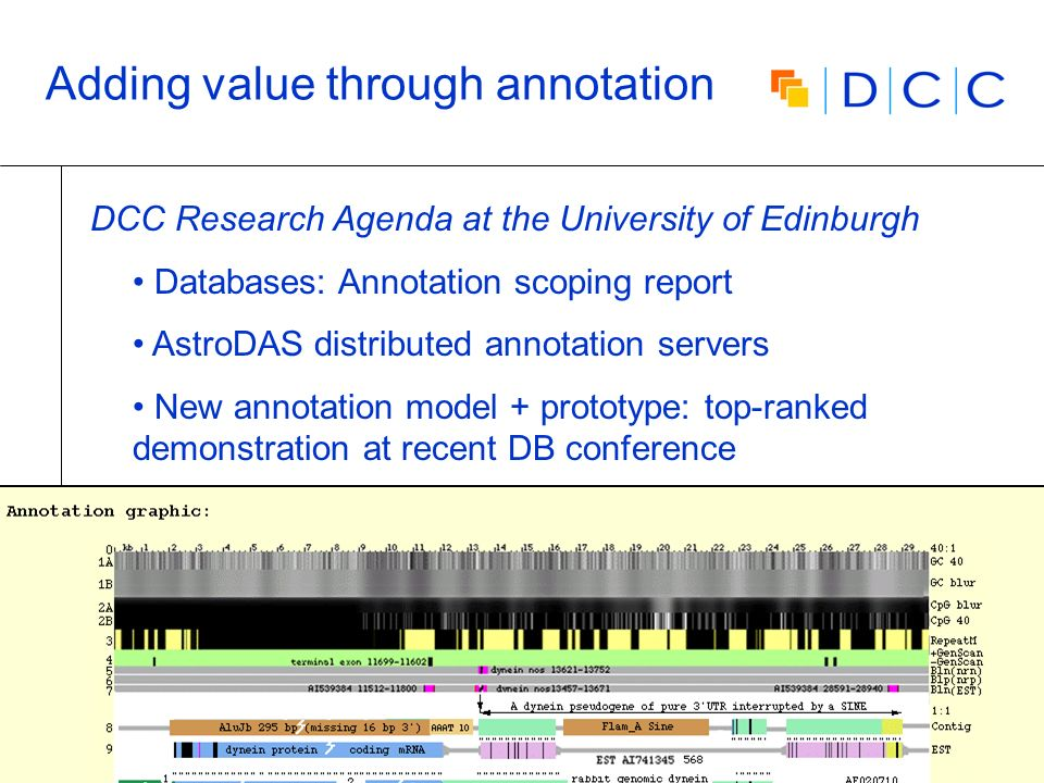 Digital | Curation | Centre 23 Adding value through annotation DCC Research Agenda at the University of Edinburgh Databases: Annotation scoping report AstroDAS distributed annotation servers New annotation model + prototype: top-ranked demonstration at recent DB conference