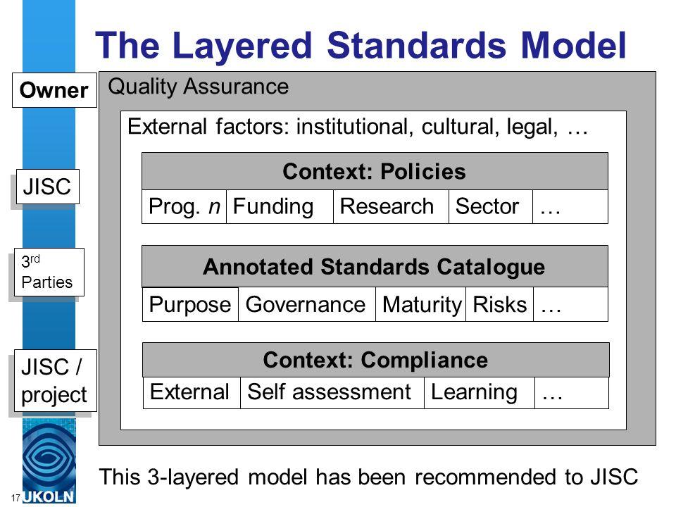 A centre of expertise in digital information managementwww.ukoln.ac.uk 17 Quality Assurance External factors: institutional, cultural, legal, … The La