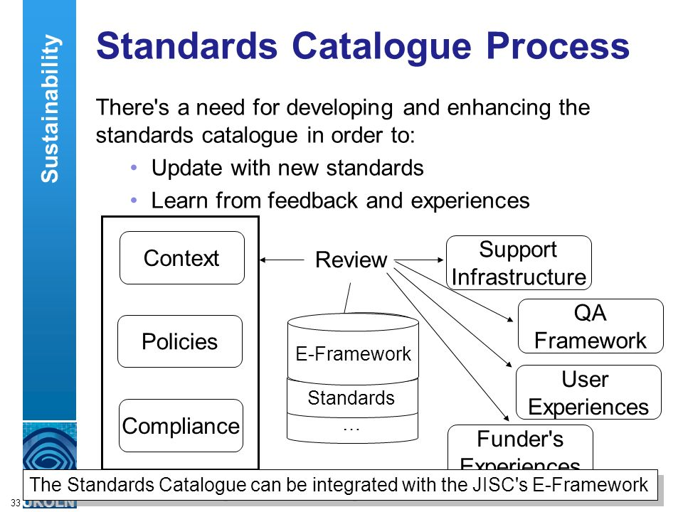 A centre of expertise in digital information managementwww.ukoln.ac.uk 33 Standards Catalogue Process There's a need for developing and enhancing the