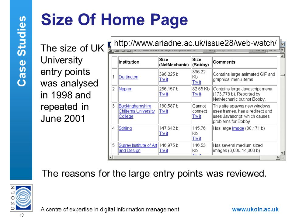 A centre of expertise in digital information managementwww.ukoln.ac.uk 19 Size Of Home Page The size of UK University entry points was analysed in 1998 and repeated in June The reasons for the large entry points was reviewed.