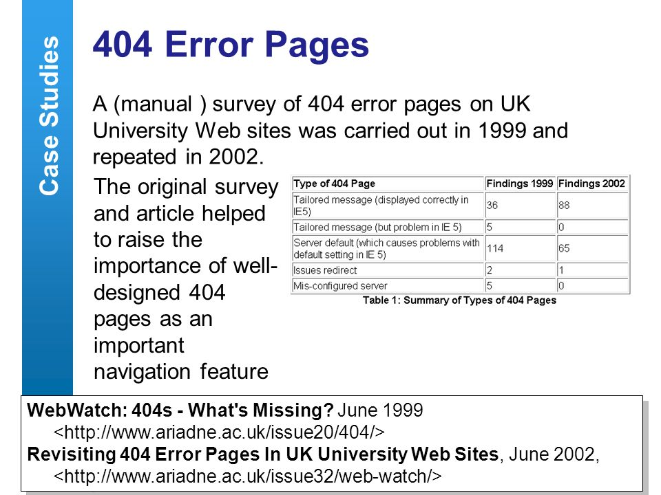 A centre of expertise in digital information managementwww.ukoln.ac.uk Error Pages A (manual ) survey of 404 error pages on UK University Web sites was carried out in 1999 and repeated in 2002.