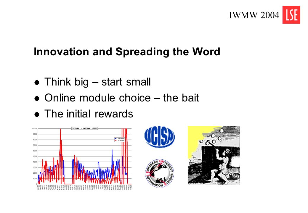 IWMW 2004 3 Innovation and Spreading the Word Think big – start small Online module choice – the bait The initial rewards