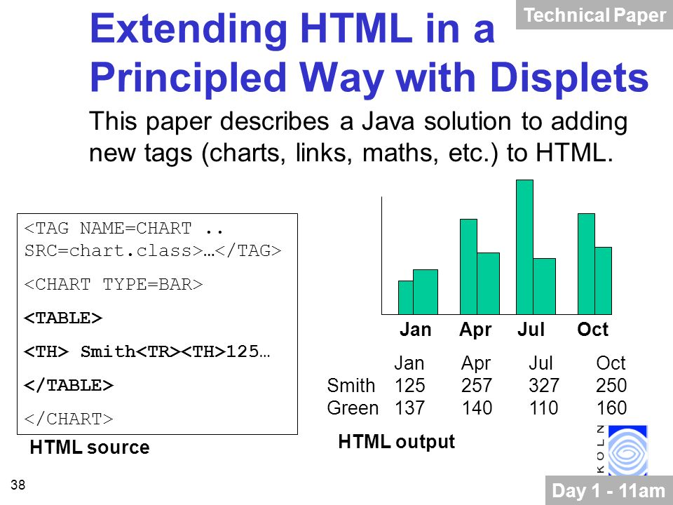 38 Extending HTML in a Principled Way with Displets This paper describes a Java solution to adding new tags (charts, links, maths, etc.) to HTML.