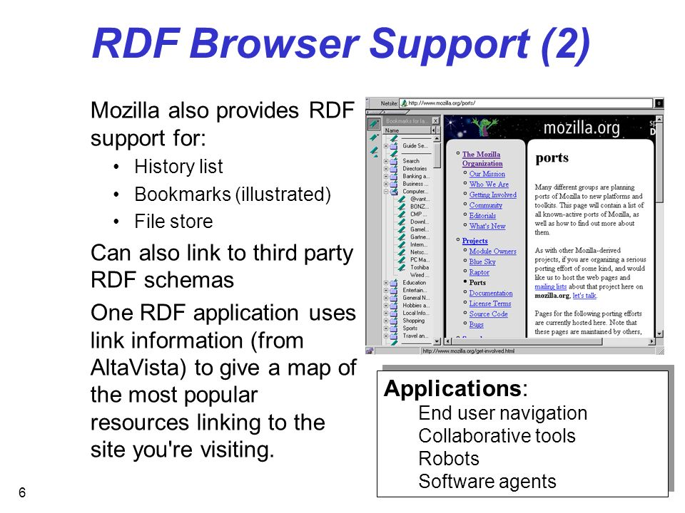 6 RDF Browser Support (2) Mozilla also provides RDF support for: History list Bookmarks (illustrated) File store Can also link to third party RDF sche